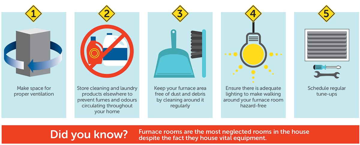 Furnace Room Safety tips