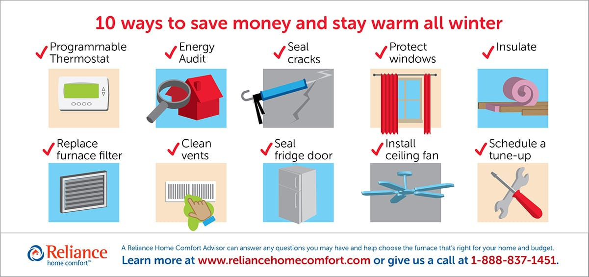 10 Ways to Save Money and Stay Warm All Winter infographic by Reliance Home Comfort