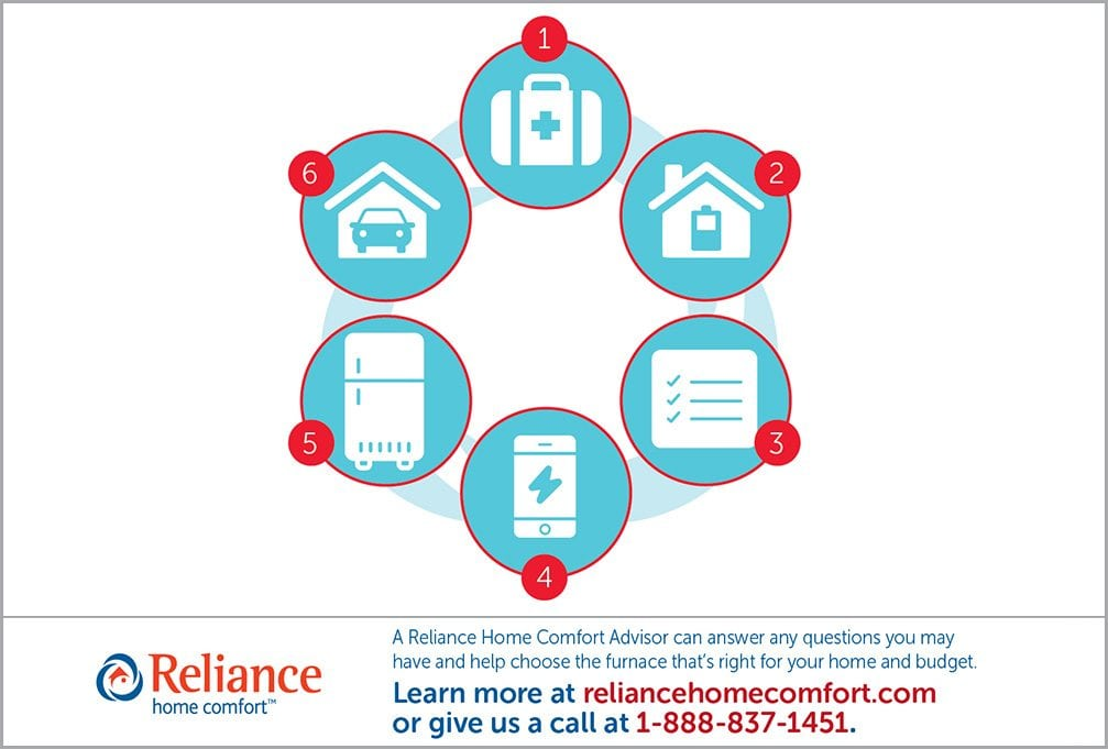 Are you ready for a power outage infographic by Reliance Home Comfort