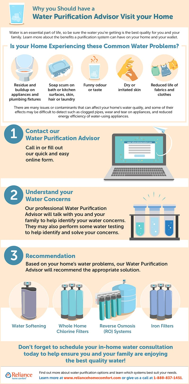 Why you Should have a Reliance™ Water Purification Advisor Visit your Home Infographic