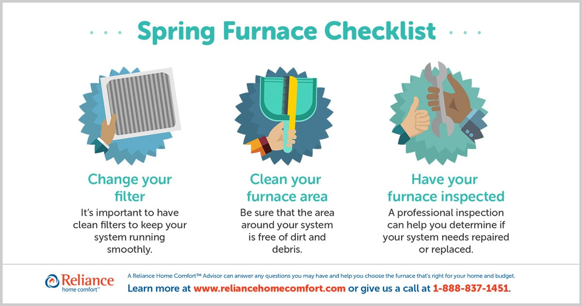 Reliance spring furnace checklist