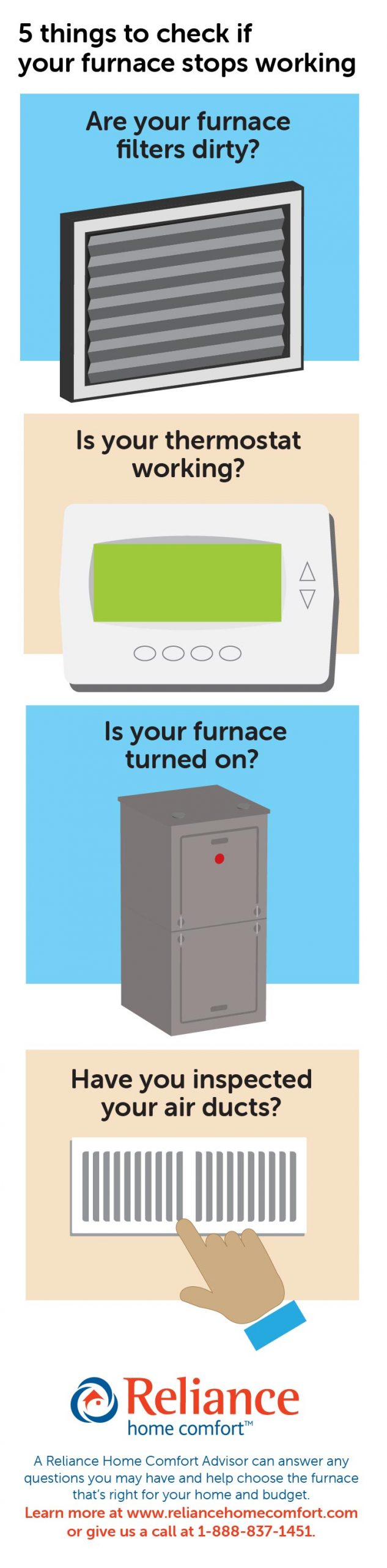 Troubleshoot Your Furnace Before You Call