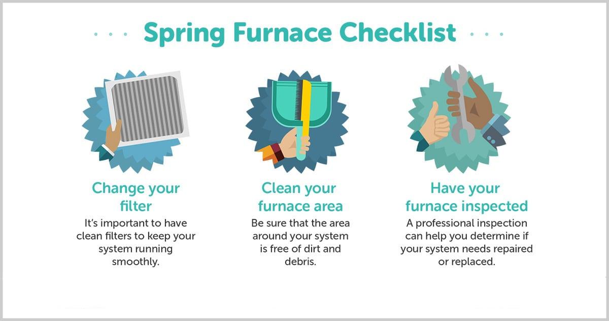 Reliance spring furnace checklist
